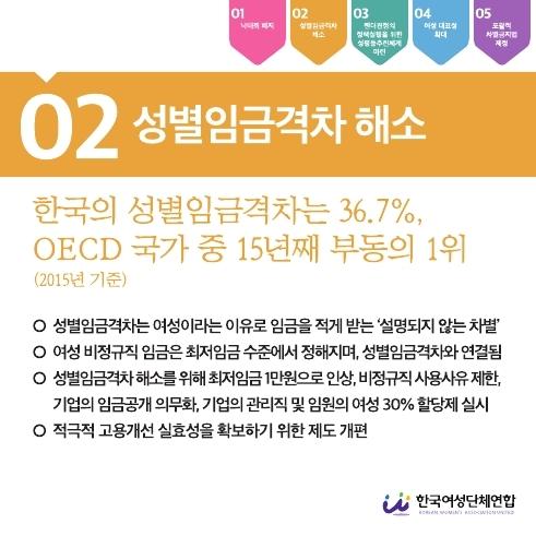 19대대선젠더정책out-복사.pdf_page_3.jpg